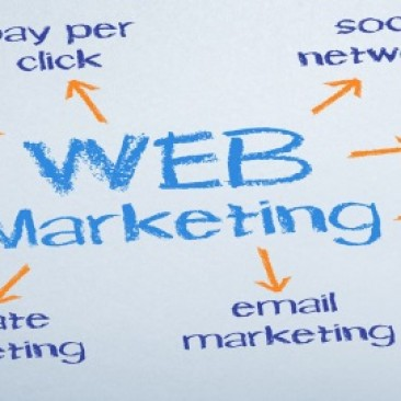 elementos-del-internet-marketing